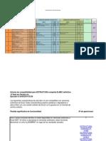 Estructura Completa Industria y Procesos 11 10 2014