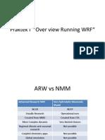 Praktek Over View Running WRF