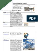 COMPARING-STIRLING-ENGINE-COMPANIES.pdf