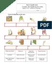 0 - Ficha de Trabalho - Classroom Language (1)