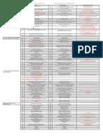 """Comparaison_des_2_programmes.xls"""".pdf"""