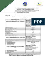 Anexa3-Clasificare Sectoare Industriale