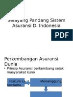 Selayang Pandang Sistem Asuransi Di Indonesia