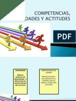 Tema 2-Competencias, Capacidades y Actitudes