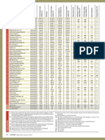 Top50Brokers_201263