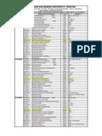 Date Sheet-Dec 14(MDU B.Tech)