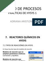 Reactores en Hysys