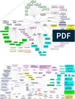 Mapa Acto Medico-calidad de Vida-confidencialidad