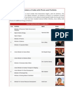 List of Cabinet Ministers of India 2014 Modi's Cabinet