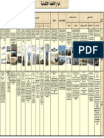النظم الانشائية كلها.pdf