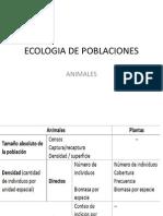 Ecologia de Poblaciones Animales (2)