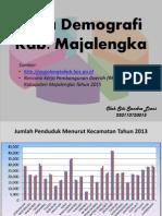 Data Demografi Kab Majalengka
