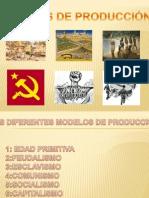 Modelos de Producción (GABRIEL)