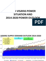 Visayas Power Situation and Outlook