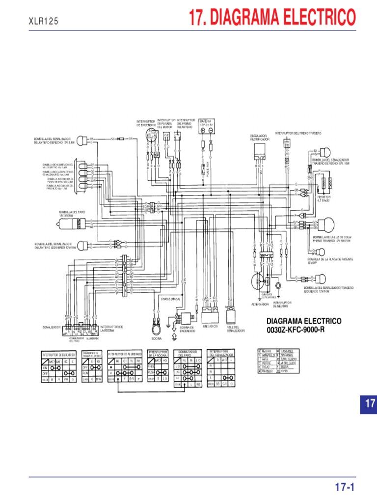 Diagrama Electrico honda xlr 125