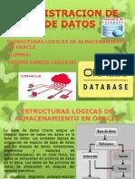 Administracion de Bases de Datos