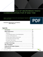 FUNDAMENTALS OF MICROWAVE