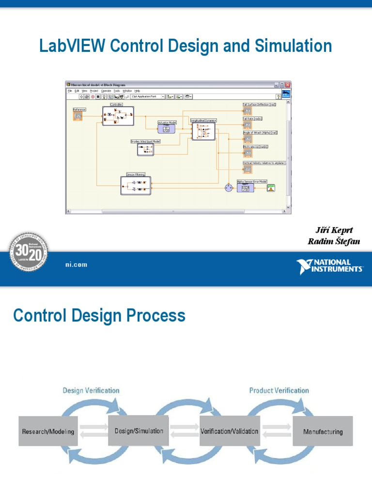 Labview Control Design And Simulation Matlab Computer Science