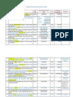 Jawaban Penghitungan PPh Pasal 22-23-26