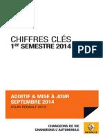 Additif Atlas Sept 2014
