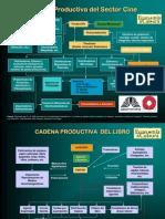 Carlos Enrique Guzmán Cárdenas ECOCULT Cadenas productivas del Cine y el Libro
