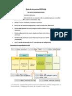 Guía de Comandos IOS V1