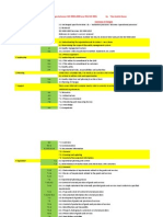 Summary-of-Changes-Between-ISO-9001-2008-and-2015.pdf
