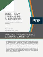 Unidad 4-Logistica y Cadenas de Suministros