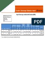 Ecuador Det Dem Import 20140131