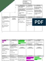 rp2 unit plan