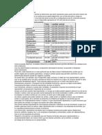 Ejercicios analisis finaciero