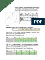Ejercicios Resueltos MRP I MRP II