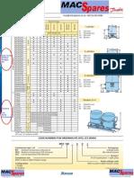 MS-Maneurop-Refigeration-Compressor-Range.pdf