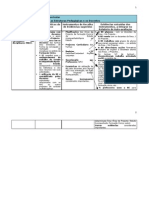 6ªSessão-Unidade 5-TabelaRecolhaEvidências-2ªParte