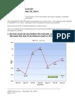 CNBC Fed Survey, Dec. 16, 2014