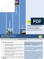 Nitesh Estates Limited annual report 2014