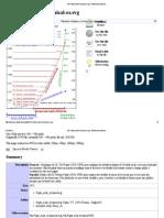 File_Fujita Scale Technical-es