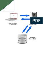 Server Side Images
