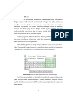 makalah antiferromagnetik