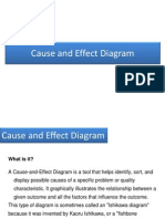 Cause and Affect Diagram