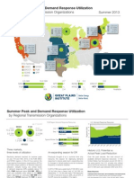 Map of Demand Response Utilization in the US