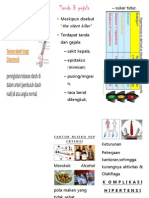 Hipertensi Print