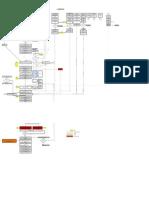 Diagrama de Flujo Conservas