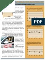 2011 YRBS Fact Sheets