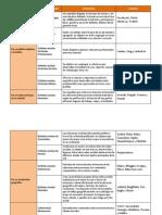clasificación de redes sociales.docx