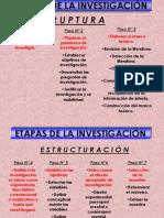 ETAPAS DE LA INVESTIGACIÓN AM.ppt