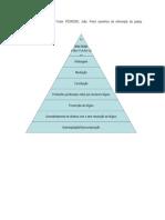 Piramide Da Justica