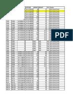 Atoll+Regional Database