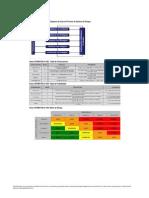 SSYMA-P-02.01-F02 IPERC Mantenimiento de Oficinas Arpón
