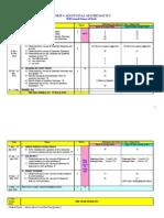 F4 Add Maths Annual Scheme of Work_2010
